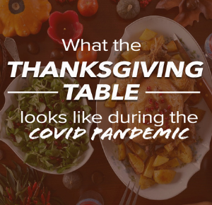 COVID Thanksgiving Blog
