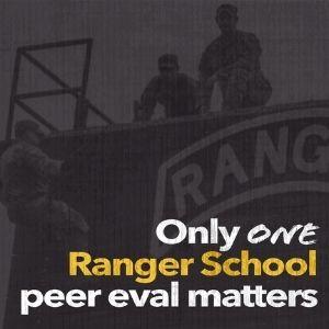 Ranger peer evaluation